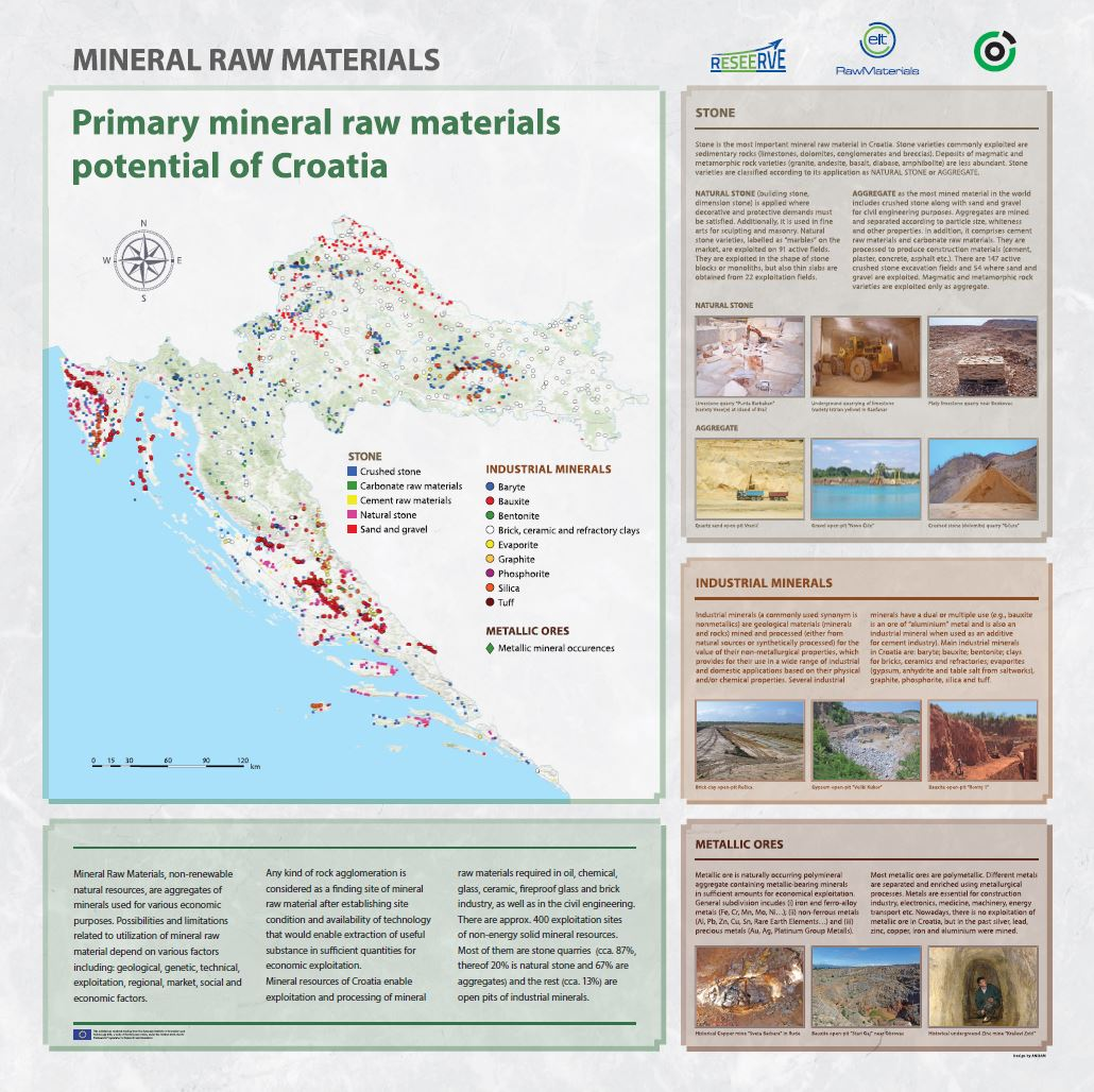 Mineral raw materials : primary mineral raw materials potential of Croatia : [poster]