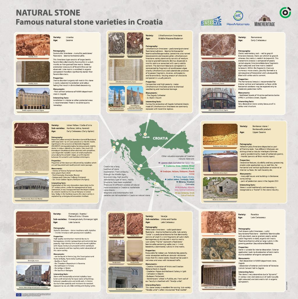 Natural stone : famous natural stone varieties in Croatia : [poster]